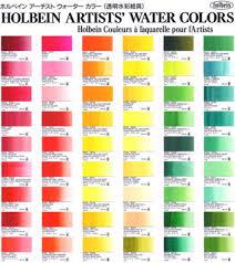 Holbein Watercolour Printed Colour Chart