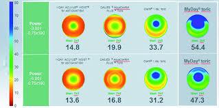 Contact Lens Dk Chart Optician