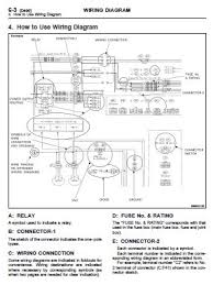 subaru repair service manuals 1996 2001 subaru impreza electrical wiring diagram