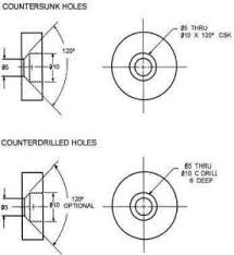 How To Dimension A Countersink Vista Industrial Products Inc
