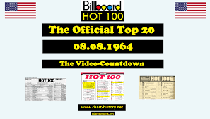 Paul Mccartney Billboard Chart History As Top20 Chart History