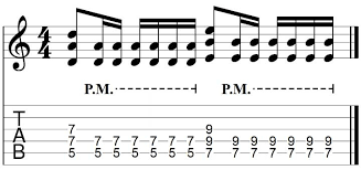 How To Read Tab Charts How To Read Guitar Tab Ultimate Guide With Diagrams
