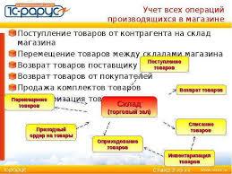 Склад магазин курсовая основные понятия складской деятельности 4 Методы учета и контроля запасов продукции на складе 11 Классификация складов 3 Процесс организации закупок 5
