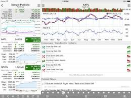 Stock Futures Quotes Awesome Stock Master Interactive Stocks Charts Realtime Stock Market
