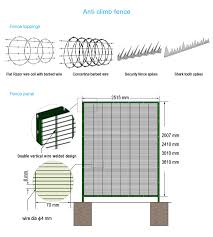 fence drawing. The Drawing Of Anti-climb Fence Installation, Including Toppings And Posts.