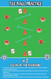 9 Tee Ball Lineup Template Free Baseball Roster And Lineup