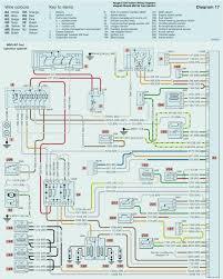 code autoradio peugeot 206 meilleur peugeot 206 radio wiring diagram code autoradio peugeot 206 meilleur peugeot 206 radio wiring diagram colours top rated wiring diagram