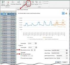 How To Forecast In Excel Excel This Forecast Was Bound To Happen