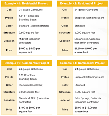 Metal Roof Gauge Thickness Chart Metal Roofing Buyers Guide Sheffield Metals