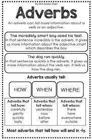 Parts Of Speech Mini Anchor Charts Teaching Grammar