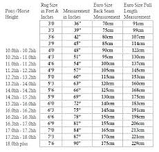 rug sizes chart size horses horse information equestrian in inches uk