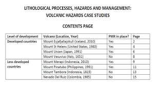 plate tectonics essay academic essay plate tectonics essay paper