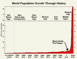 Extinction Timeline Chart Humans Will Be Extinct In 100 Years Says Eminent Scientist