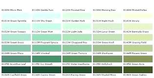 Shades Of Green Paint Colors Iplaydeal Co