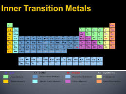 Inner Transition Metals - ppt video online download
