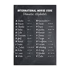 Morse code and the nato phonetic alphabet are often used in the military as a way of communication. Buy Phonetic Alphabet Poster 8x10 A118 Phonetic Alphabet Wall Art Morse Code Poster Office Decor Military Wall Art Online In Kuwait B073s71qz7