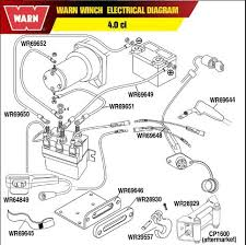 warn atv winch wiring diagram warn wiring diagrams instruction Champion Power Winch at Champion 3000 Lb Winch Wiring Diagram