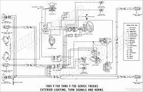 painless indicator light wiring diagram wiring library painless wiring diagram turn signals just another wiring data blinker wiring diagram chevy turn signal