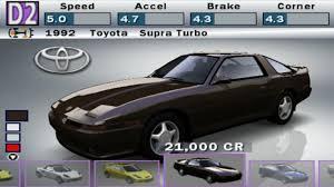 Toyota Supra Turbo | Forza Motorsport Wiki | FANDOM powered by Wikia