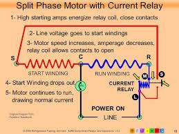 e2 motors and motor starting ppt split phase motor current relay