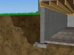 foundation repair seattle. Brilliant Seattle Diagram Of Backfilled And Virgin Foundation Soils Around A Home On Foundation Repair Seattle E