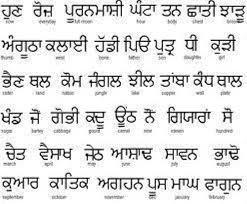 Punjabi Language Punjabi Language Translation Transcription Services India In New