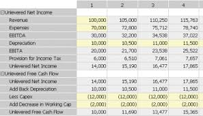 online cash flow calculator valuation models sumwise online spreadsheet software
