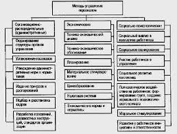 Реферат Разработка стратегии управления персоналом организации на  Разработка стратегии управления персоналом организации на примере ОАО МКО amp quot Севзапмебель amp quot