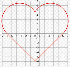 Curve Heart Alt Code Graph Of A Function Symbol Png