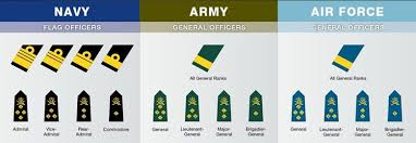 Armed Forces Insignia Chart Canadian Military Officers Generals And Admirals Rank Chart