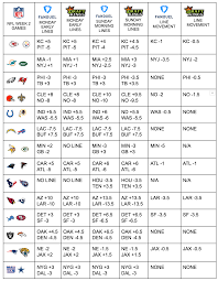 Nfl Chart Your Nfl Week 2 Betting Line Movement Chart Crossing Broad