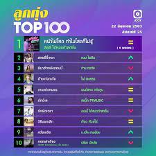 10 อันดับเพลงฮิตลูกทุ่ง Thailand TOP100 by JOOX ประจำวันที่ 22มิถุนายน2563