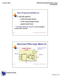 Digital Design Using Verilog Hdl Programmable Devices Verilog Hdl And Fpgas Lecture Slides