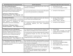 Philosophy Matrix Chart Metaphysics 2