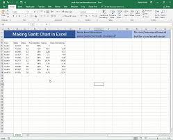 Gantt Chart In Excel How To Free Template Online Gantt