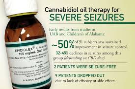 prescription cannabis oil