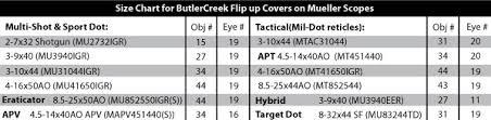 Vortex Flip Cap Size Chart Butler Creek Scope Cover Chart Leupold Butler Creek Sizing