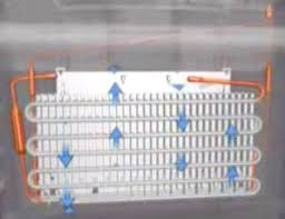 understanding frost refrigeration this heater is normally wrapped around the evaporator a typical frost zer evaporator shown in diagram above in the zer and can be a very