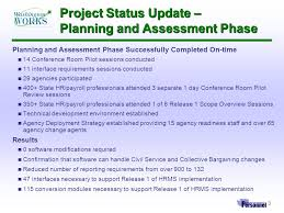 Hrms Project Update May 26 2004 Hrms Implementation Project Ppt