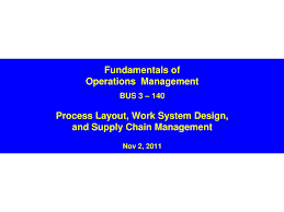 Design Of Supply Chain Systems Ppt Fundamentals Of Operations Management Bus 3 140