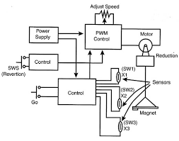 elevator block diagram the wiring diagram elevator block diagram wiring diagram block diagram