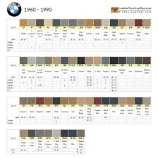 to view color chart