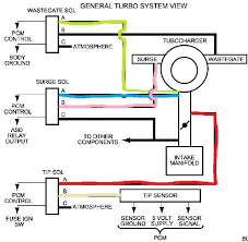 vacume solenoid switch diagram wiring diagram for you • srt4 solenoid diagram wiring diagram data rh 14 13 2 reisen fuer meister de ford tractor solenoid wiring diagram 4 post solenoid wiring diagram