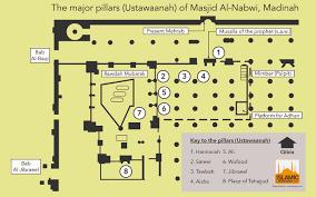 Major Pillars Of Masjid E Nabwi Islamic Landmarks