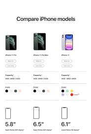 Iphone X Comparison Iphone 8 Plus Comparison Iphone 8