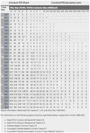 Wire Ampacity Chart In Conduit Mm2 Wire Ampacity Chart Www Bedowntowndaytona Com