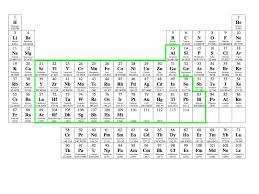 NEW PERIODIC TABLE WITH METALS NONMETALS AND METALLOIDS AND NOBLE ...