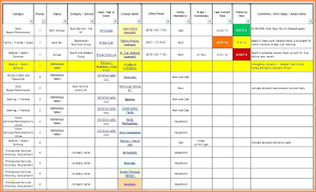 Free Project Plan Template Excel Ms Excel Project Management Template Free Excel Project Management