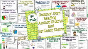 Common Core Chart 5th Grade Common Core Reading Sentence Stems Posters