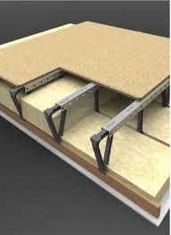 loft insulation boards. loft boarding \u0026 insulation boards r